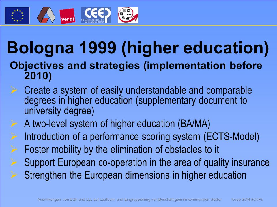 Auswirkungen von EQF und LLL auf Laufbahn und Eingruppierung von Beschäftigten im kommunalen Sektor Koop SON Sch/Pu Bologna 1999 (higher education) Objectives and strategies (implementation before 2010)  Create a system of easily understandable and comparable degrees in higher education (supplementary document to university degree)  A two-level system of higher education (BA/MA)  Introduction of a performance scoring system (ECTS-Model)  Foster mobility by the elimination of obstacles to it  Support European co-operation in the area of quality insurance  Strengthen the European dimensions in higher education