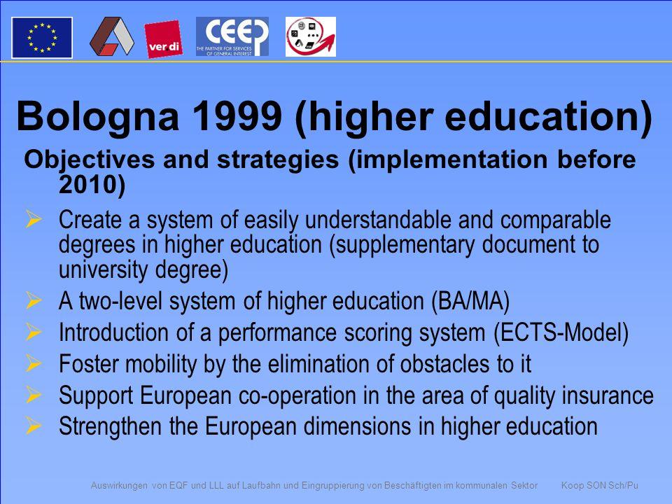 Auswirkungen von EQF und LLL auf Laufbahn und Eingruppierung von Beschäftigten im kommunalen Sektor Koop SON Sch/Pu The European context Kopenhagen 2002 Lissabon 2000 Bologna 1999