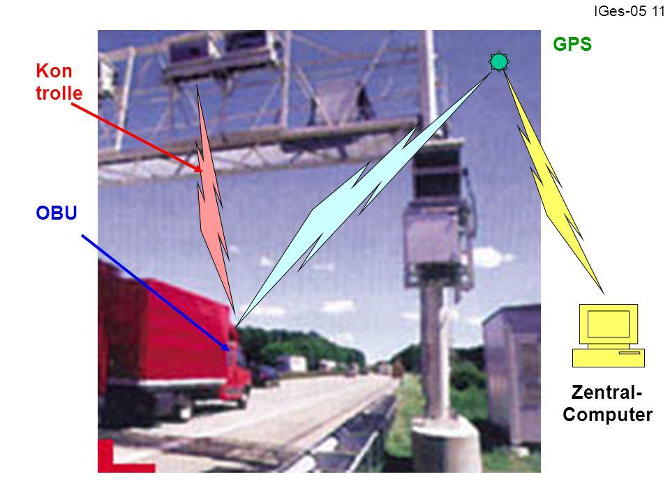 IGes-05 11 GPS OBU Zentral- Computer Kon trolle