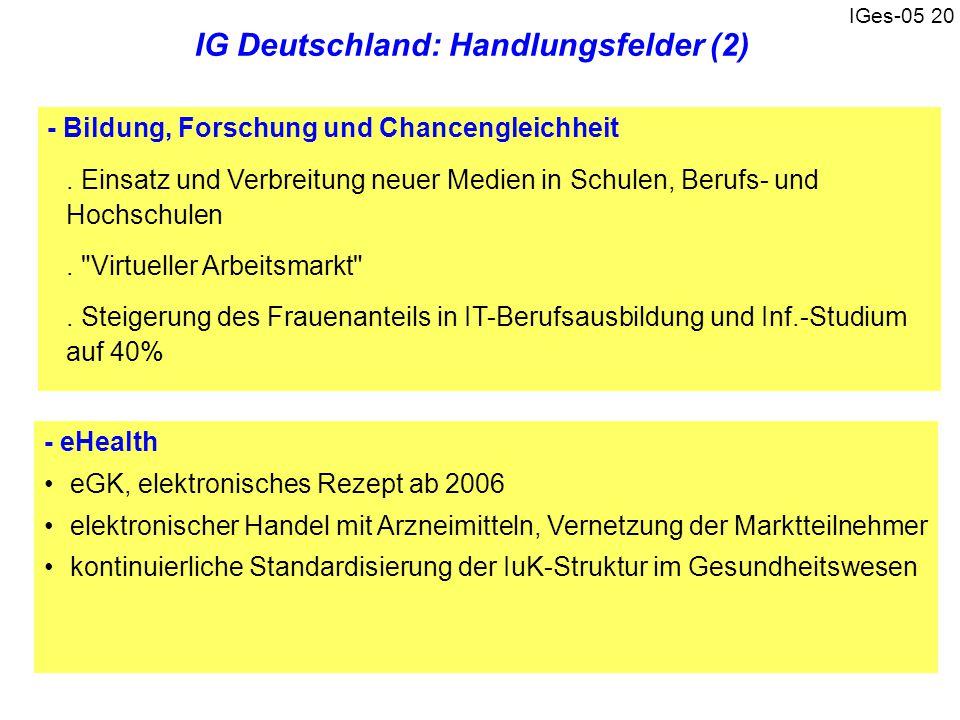 IGes-05 20 - Bildung, Forschung und Chancengleichheit. Einsatz und Verbreitung neuer Medien in Schulen, Berufs- und Hochschulen.