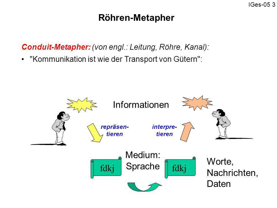 IGes-05 3 Conduit-Metapher: (von engl.: Leitung, Röhre, Kanal):