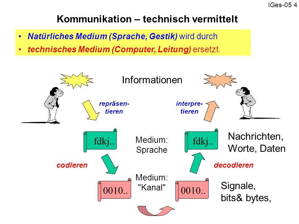 IGes-05 4 Natürliches Medium (Sprache, Gestik) wird durch technisches Medium (Computer, Leitung) ersetzt. fdkj.. Medium: Sprache Nachrichten, Worte, D