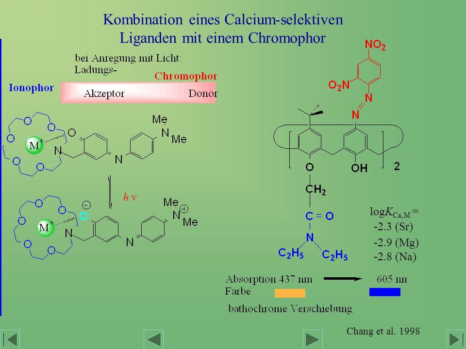 -2.3 (Sr) -2.9 (Mg) -2.8 (Na) Chang et al. 1998 Kombination eines Calcium-selektiven Liganden mit einem Chromophor logK Ca,M =