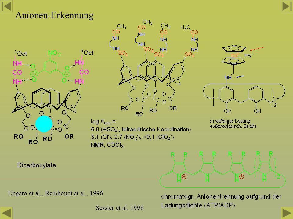 Anionen-Erkennung Ungaro et al., Reinhoudt et al., 1996 Sessler et al. 1998