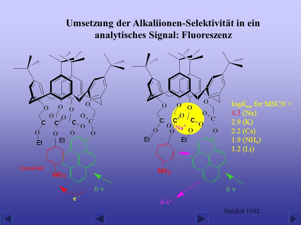 … oder Monomer-Excimer- Verhältnis bei der Fluoreszenzemission Shinkai et al. 1996