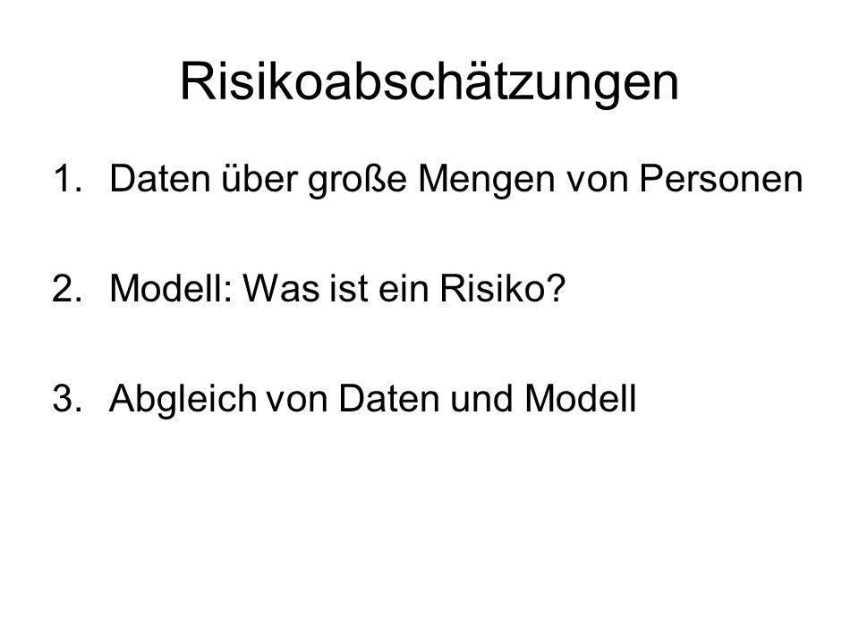 Risikoabschätzungen 1.Daten über große Mengen von Personen 2.Modell: Was ist ein Risiko? 3.Abgleich von Daten und Modell