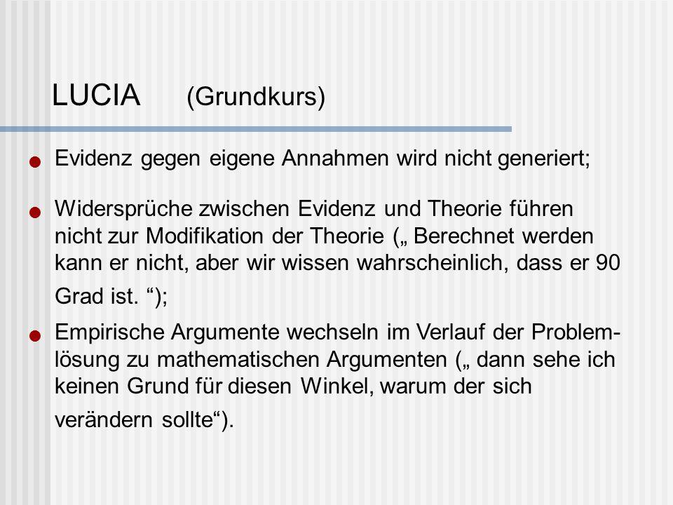 """Empirische Argumente wechseln im Verlauf der Problem- lösung zu mathematischen Argumenten ("""" dann sehe ich keinen Grund für diesen Winkel, warum der s"""