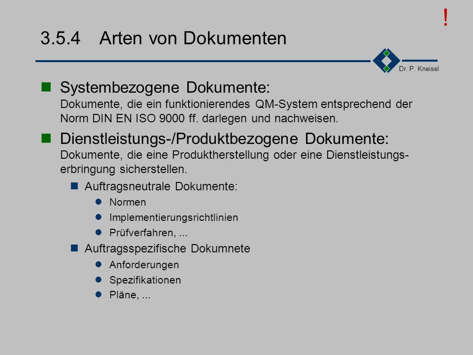 Dr. P. Kneisel 3.5.3Abgeleitete Tätigkeiten 1.Auflistung und Sammlung aller zu lenkenden Vorgabedokumente in den einzelnen Bereichen. 2.Prüfung und Ge