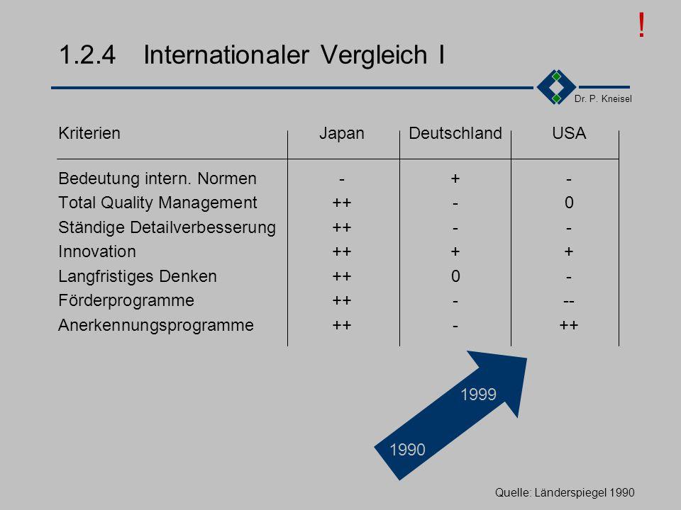 Dr. P. Kneisel 1.2.3Stellenwert Umfrage beim Produkthersteller/Dienstleister: Welchen Stellenwert hat für Sie Qualität ? Quelle: PA Consulting Group 1