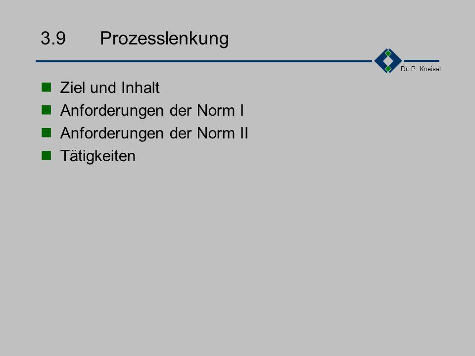 Dr. P. Kneisel Wiederholung Element 6: Beschaffung Beurteilung von Lieferanten Erstellung der Beschaffungsunterlagen Verifizierung beschafter Produkte