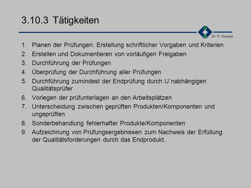Dr. P. Kneisel 3.10.2Anforderungen der Norm Planung von Eingangs-, Zwischen- und Endprüfungen Erstellen von Prüfanweisungen, Prüf- bzw. Testlisten Dur