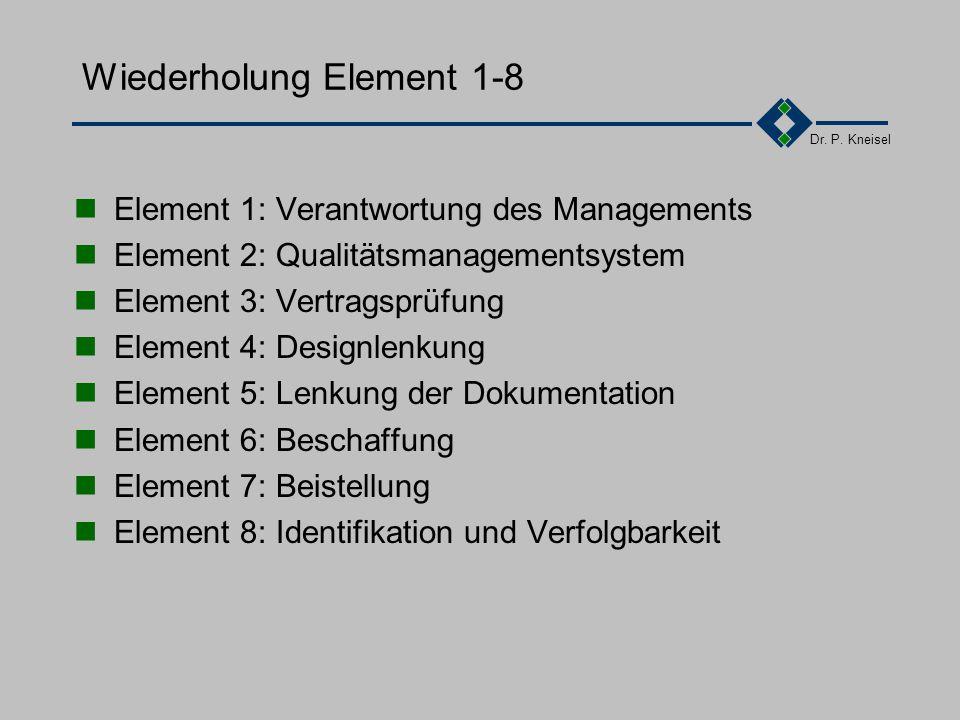 Dr. P. Kneisel 3.11.3Tätigkeiten 1.Festlegung der erforderlichen Prüfmittel 2.Beschaffung der Prüfmittel (intern/extern) 3.Ernennung eines Prüfmittelb