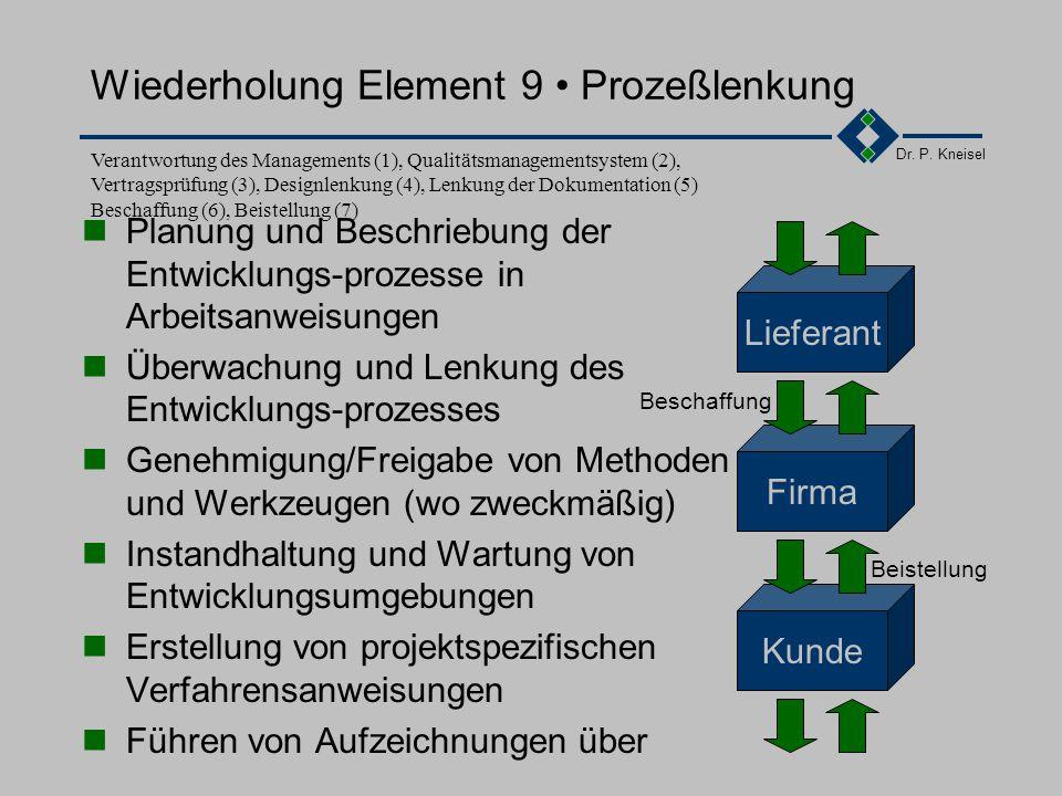 Dr. P. Kneisel Wiederholung Element 1-8 Element 1: Verantwortung des Managements Element 2: Qualitätsmanagementsystem Element 3: Vertragsprüfung Eleme