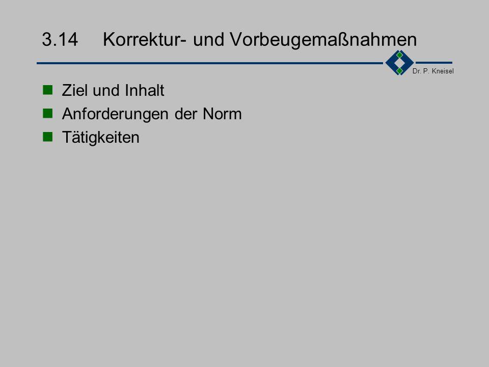 Dr. P. Kneisel 3.13.3Tätigkeiten 1.Erfassen, Dokumentieren der fehlerhaften Produkte/Komponenten. 2.Informieren der beteiligten Stellen 3.Kennzeichnen