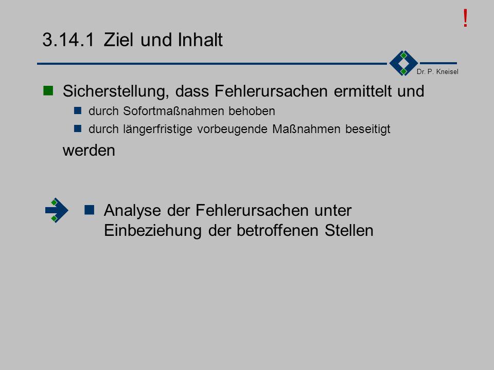 Dr. P. Kneisel 3.14Korrektur- und Vorbeugemaßnahmen Ziel und Inhalt Anforderungen der Norm Tätigkeiten