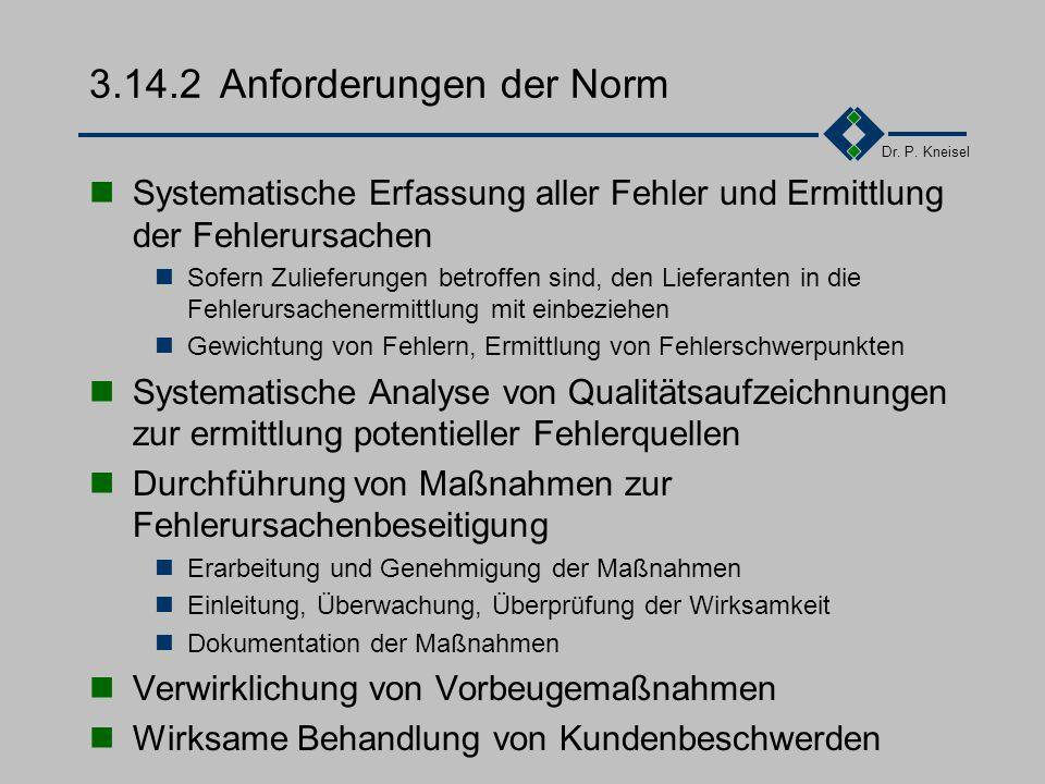 Dr. P. Kneisel 3.14.1Ziel und Inhalt Sicherstellung, dass Fehlerursachen ermittelt und durch Sofortmaßnahmen behoben durch längerfristige vorbeugende