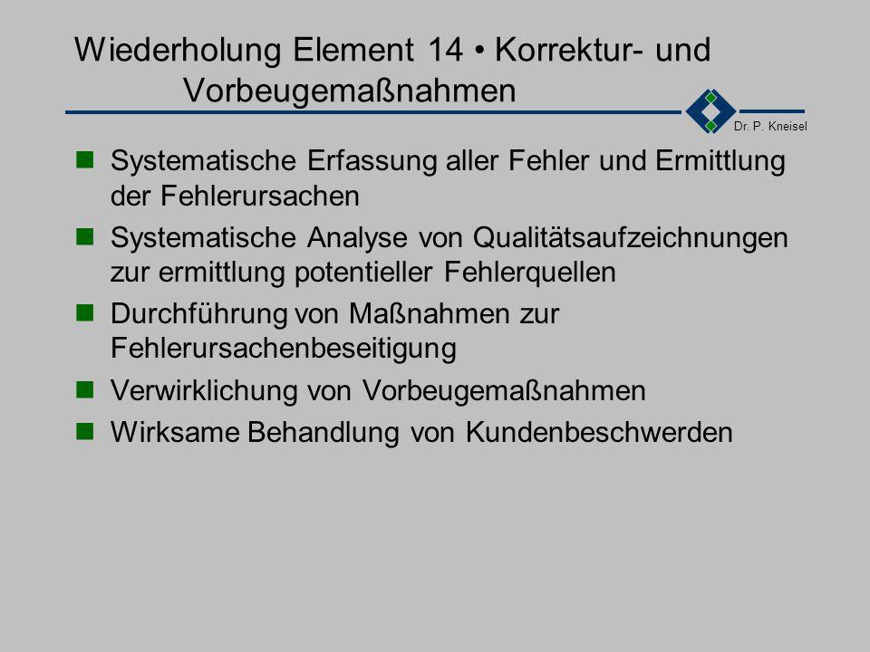 Dr. P. Kneisel Wiederholung Element 13 Lenkung fehlerhafter Produkte Festlegung der zuständigkeiten für die Entscheidung bezüglich der weiteren Verwen