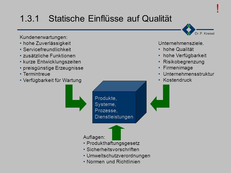 Dr. P. Kneisel 1.3Einflussgrößen Statische Einflüsse Dynamische Einflüsse
