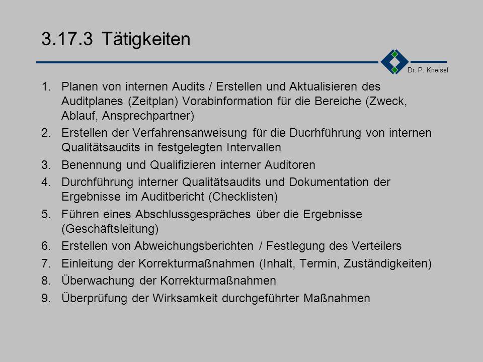 Dr. P. Kneisel 3.17.2Anforderungen der Norm Festlegung der Verfahren und zuständigkeiten für die Durchführung von internen Audits Ausbildung von Mitar