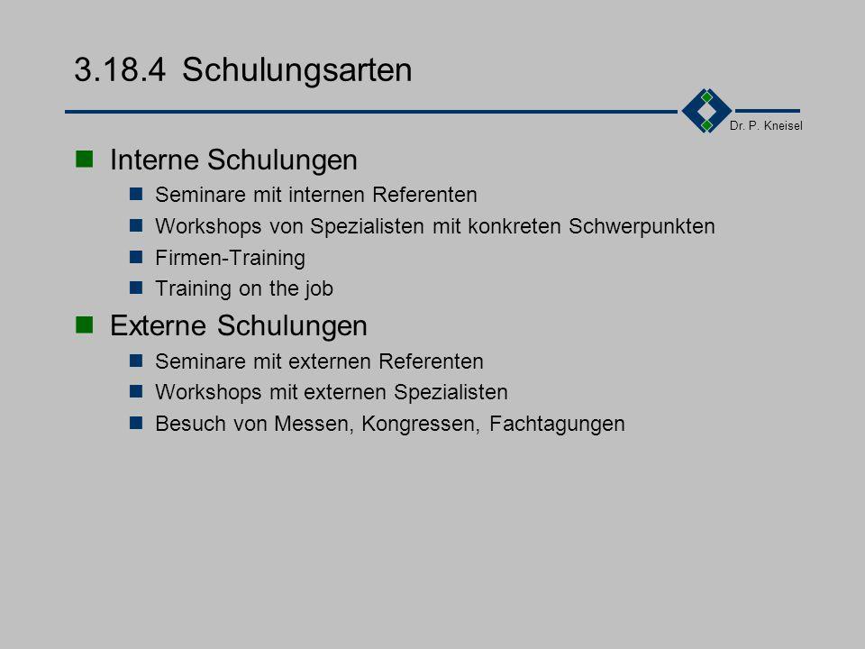 Dr. P. Kneisel 3.18.3Tätigkeiten 1.Festlegung der erforderlichen Qualifikation von Mitarbeitern (Einarbeitung, Aus- und Weiterbildung) 2.Ermittlung de
