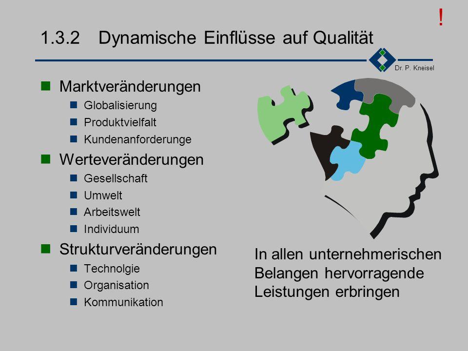 Dr. P. Kneisel Produkte, Systeme, Prozesse, Dienstleistungen 1.3.1Statische Einflüsse auf Qualität Kundenerwartungen: hohe Zuverlässigkeit Servicefreu