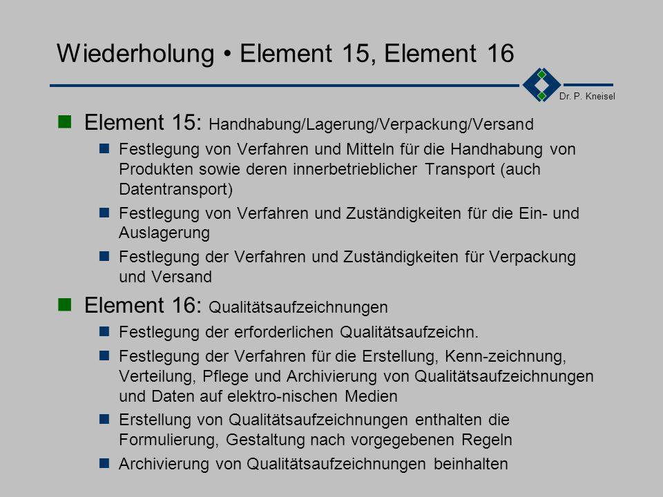 Dr. P. Kneisel Wiederholung Element 1-14 1Verantwortung des Managements 2Grundsätze zum QM- System 3Vertragsprüfung 4Designlenkung 5Lenkung der Dokume
