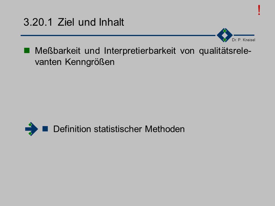 Dr. P. Kneisel 3.20Statistische Methoden Ziel und Inhalt Anforderungen der Norm Tätigkeiten