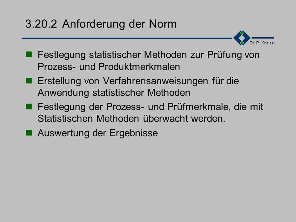 Dr. P. Kneisel 3.20.1Ziel und Inhalt Meßbarkeit und Interpretierbarkeit von qualitätsrele- vanten Kenngrößen Definition statistischer Methoden !