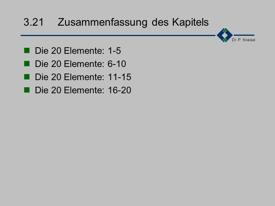 Dr. P. Kneisel 3.20.3Tätigkeiten 1.Bedarfsermittlung und Festlegung von statistischen Methoden 2.Voraussetzungen für Stichprobenprüfungen 3.Auswerten