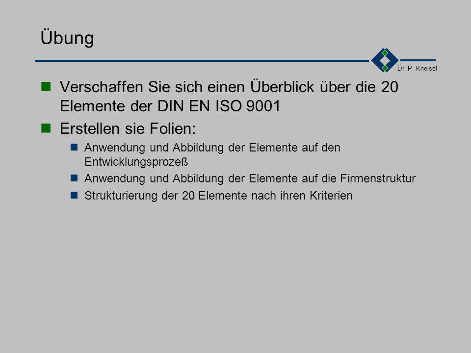 Dr. P. Kneisel 3.21.1Die 20 Elemente: 16 - 20 Qualitätsaufzeichnungen Aufzeichnung und Archivierung aller Dokumente über die Entwicklung und die Q-Akt