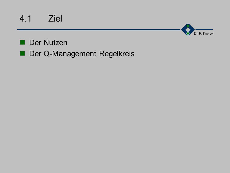 Dr. P. Kneisel Kapitel 4ISO 9000ff Auf dem Weg zum Zertifikat Ziel Die Phasen Zuständigkeiten Dokumente Zertifizierung Häufige Fehler Pros und Cons Zu