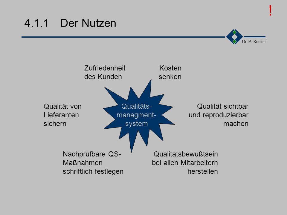 Dr. P. Kneisel 4.1Ziel Der Nutzen Der Q-Management Regelkreis