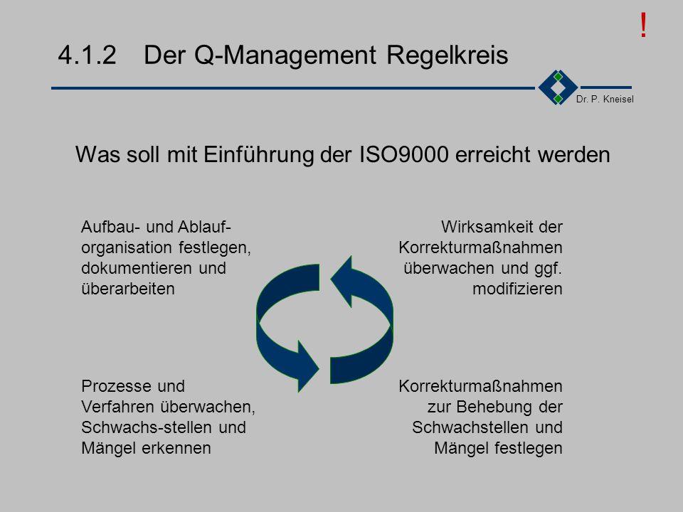Dr. P. Kneisel 4.1.1Der Nutzen Qualitäts- managment- system Zufriedenheit des Kunden Kosten senken Qualität von Lieferanten sichern Qualität sichtbar