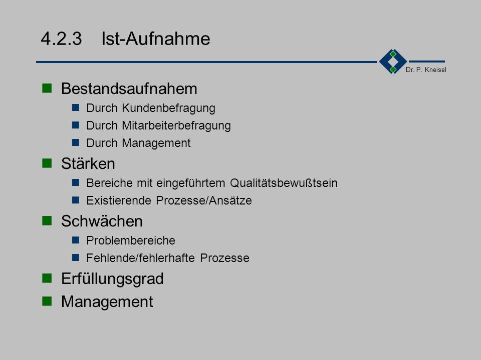 Dr. P. Kneisel 4.2.2Definition Grundsätzliches Modell (ISO900x) wählen Geltungsbereich Nur einzelne Abteilungen (typisch: nur Produktion) Gesamte Firm