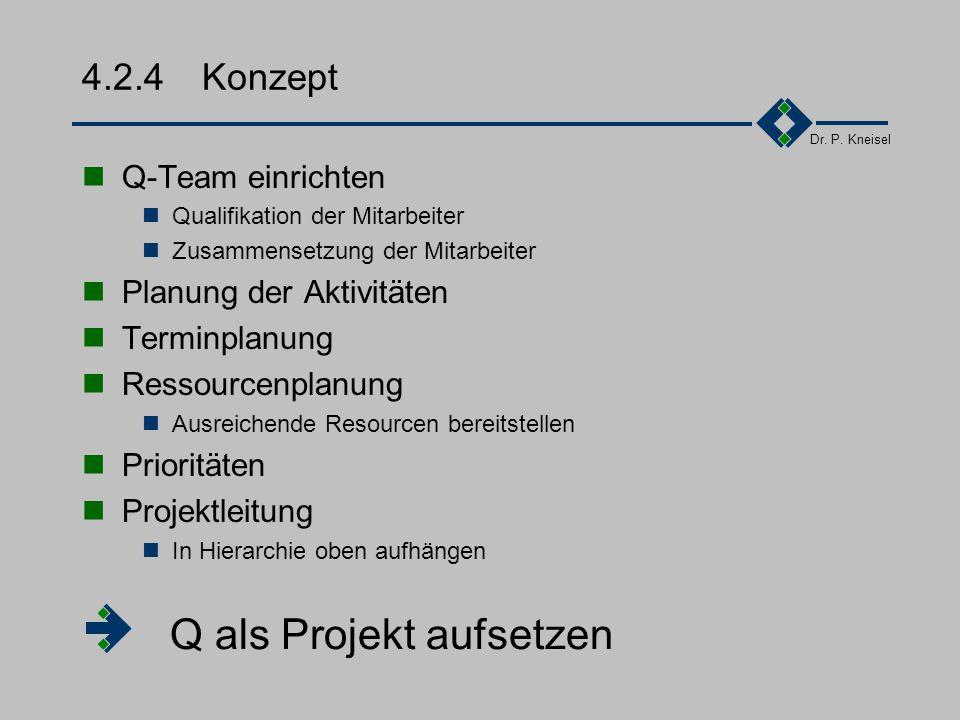 Dr. P. Kneisel 4.2.3Ist-Aufnahme Bestandsaufnahem Durch Kundenbefragung Durch Mitarbeiterbefragung Durch Management Stärken Bereiche mit eingeführtem