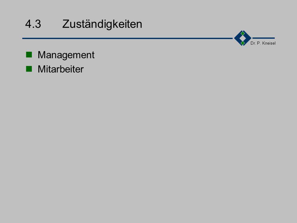 Dr. P. Kneisel 4.2.5Durchführung Q-Politik festlegen Organisation festlegen Prozesse erstellen QM-Regelkreis aufbauen Mitarbeiter schulen interne Audi