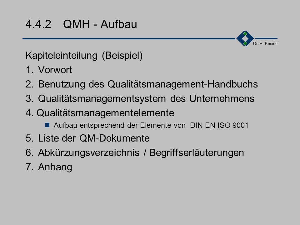 Dr. P. Kneisel 4.4.1Aufbau Organisatorisches Knowhow Aufbau- und Ablauforganisation Zuständigkeiten, Kompetenzen Verweise auf mitgeltende Unterlagen O