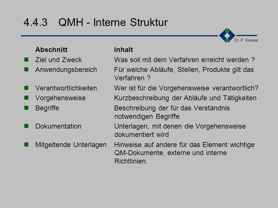 Dr. P. Kneisel 4.4.2QMH - Aufbau Kapiteleinteilung (Beispiel) 1.Vorwort 2.Benutzung des Qualitätsmanagement-Handbuchs 3.Qualitätsmanagementsystem des