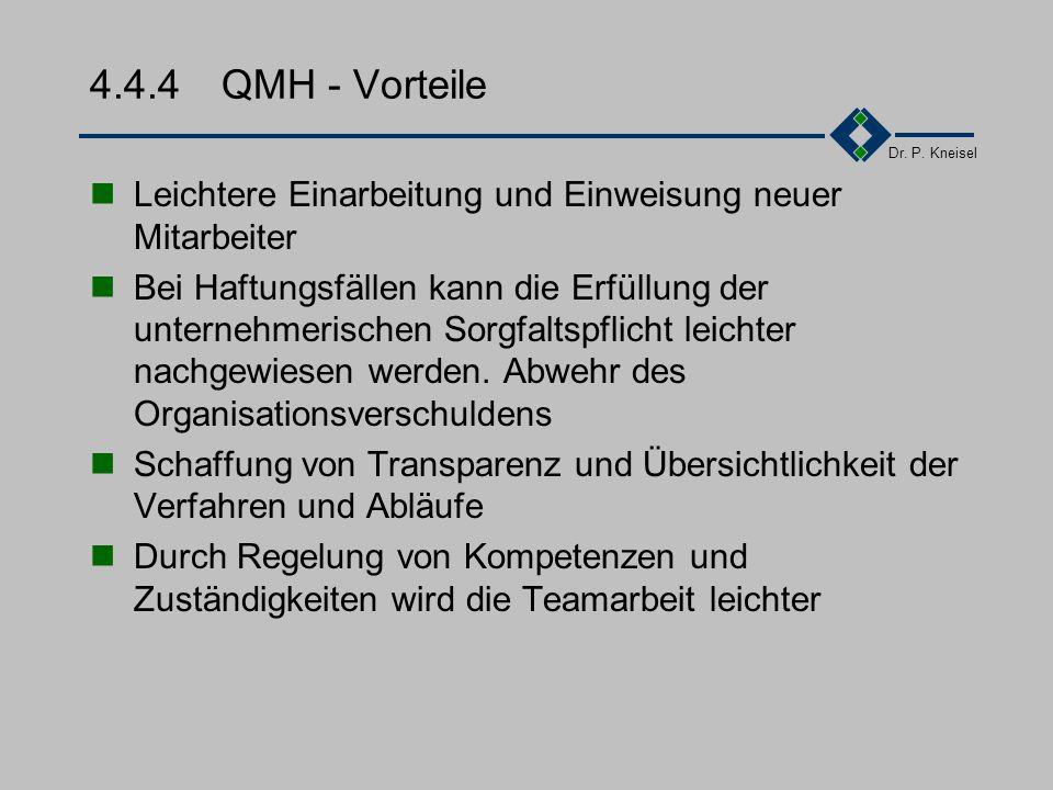 Dr. P. Kneisel 4.4.3QMH - Interne Struktur Abschnitt Ziel und Zweck Anwendungsbereich Verantwortlichkeiten Vorgehensweise Begriffe Dokumentation Mitge