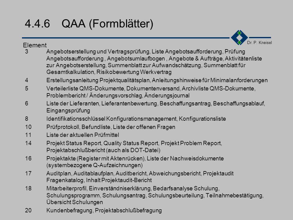Dr. P. Kneisel 4.4.5QVA 1Management-Review 3Angebotserstellung und Vertragsprüfung 4Projektqualitätsplan 5Erstellung von Anweisungen zum Qualitätsmana