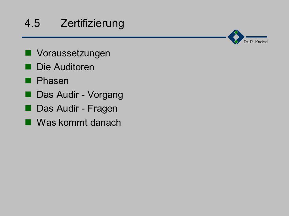 Dr. P. Kneisel 4.4.6QAA (Formblätter) 3Angebotserstellung und Vertragsprüfung, Liste Angebotsaufforderung, Prüfung Angebotsaufforderung, Angebotsumlau