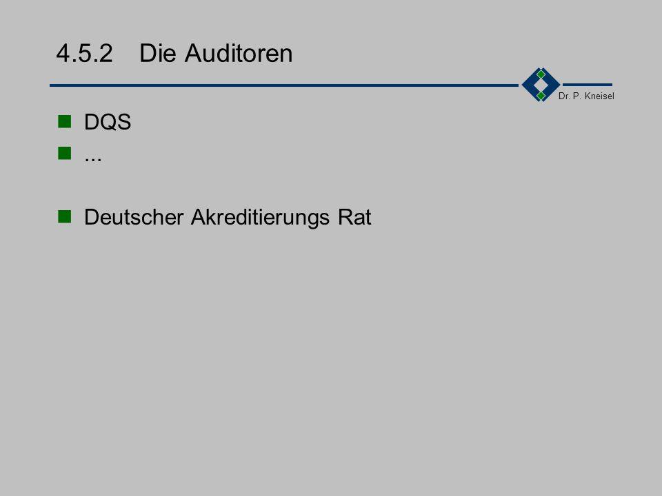 Dr. P. Kneisel 4.5.1Voraussetzungen  Qualitätsmanagement-Handbuch wurde erstellt Vollständig, unterschrieben, bekanntgemacht und verteilt  Kompetenz