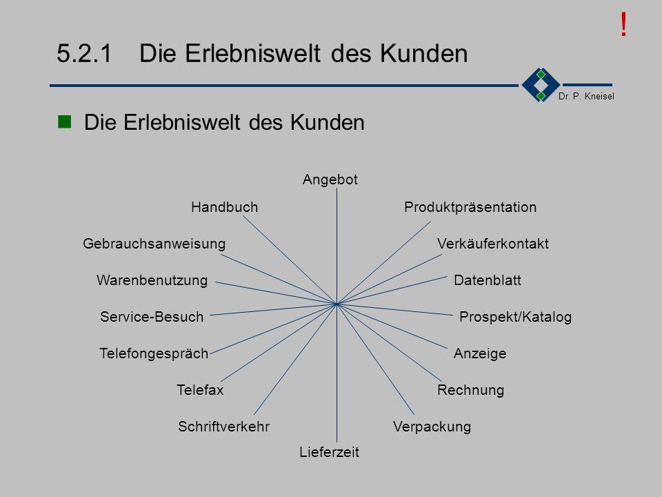 Dr. P. Kneisel 5.2Kunden und Prozesse Die Erlebniswelt des Kunden Kundenorientierung Kundenbefragung Lieferant/Kunde Struktur Beispiel 1 Beispiel 2