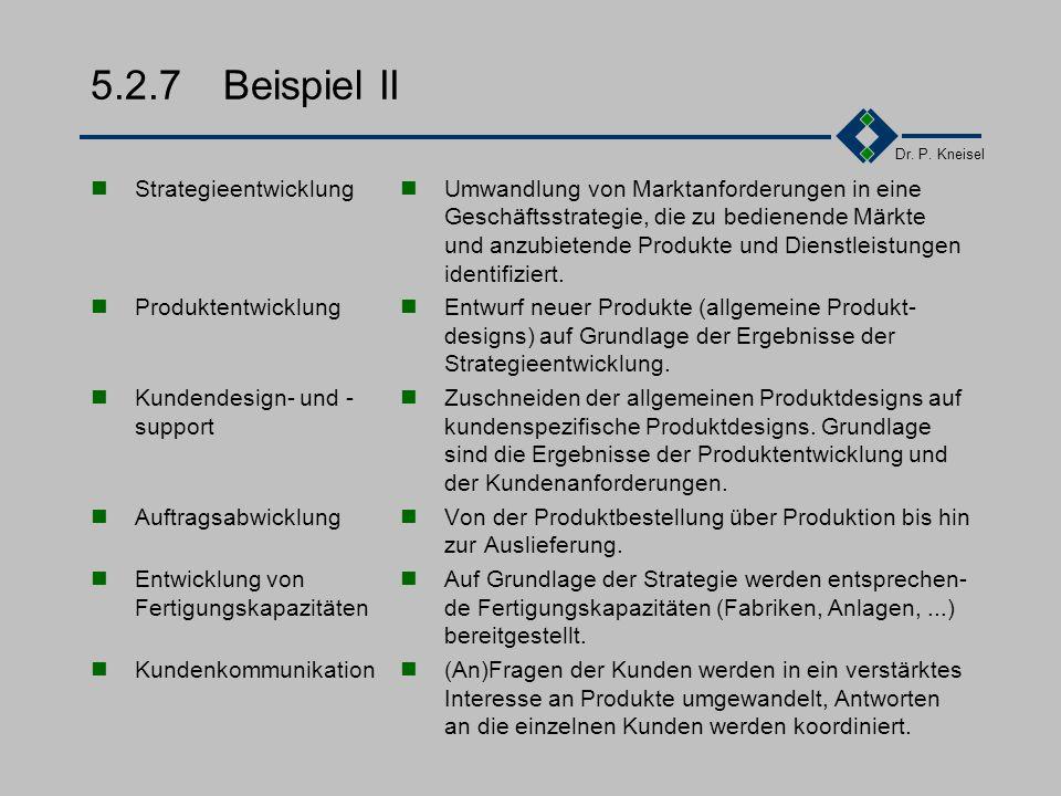 Dr. P. Kneisel 5.2.6Beispiel I TEXAS INSTRUMENTS in der Halbleitersparte Entwickl. Fertigungs- fähigk. Strategie- entwick- lung Entwurf Produkt- entwi