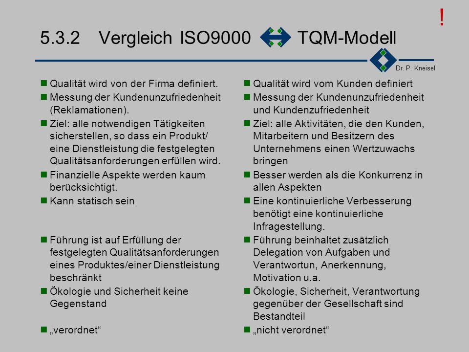 Dr. P. Kneisel 5.3.1TQM und das Unternehmen Total Quality Management Unternehmen Admini- stration Marke- ting Entwickl. Einkauf Produktion Vertrieb Se