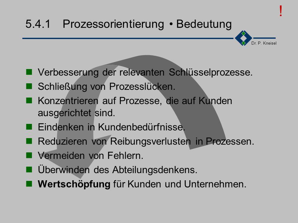 Dr. P. Kneisel 5.4Zwei Ansätze Q Erfüllung von Kunden- anfor- derungen Mensch Der menschen- orientierte Ansatz Arbeitsprozess Arbeits- prozess Der pro