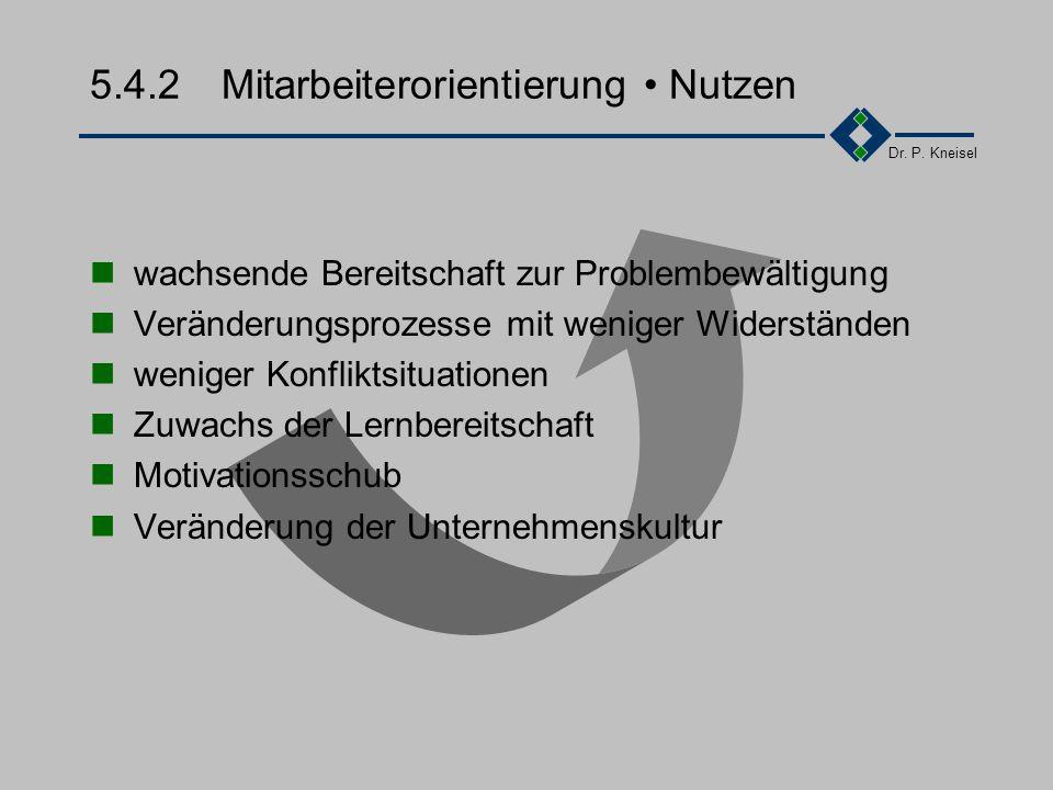Dr. P. Kneisel 5.4.2Mitarbeiterorientierung Bedeutung Eindeutige Aufgaben und Verantwortungen definieren in die Entscheidungsprozesse einbinden gemein
