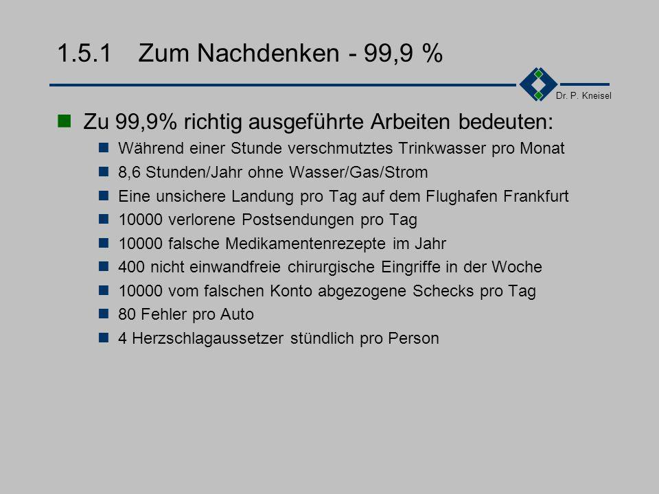 Dr. P. Kneisel 1.5Zum Nachdenken 99,9 % Wußten Sie schon ? Die Qualitätsleiter