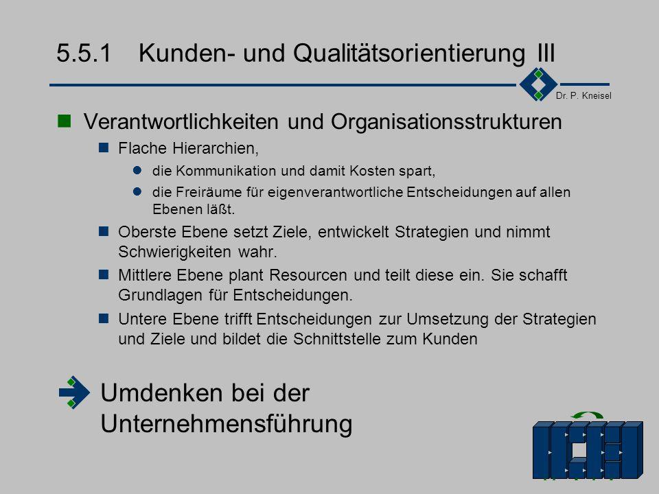 Dr. P. Kneisel 5.5.1Kunden- und Qualitätsorientierung II Qualitätsorientierung Schaffung von Qualitätsbewußtsein Setzen von Qualitätszielen, die am We