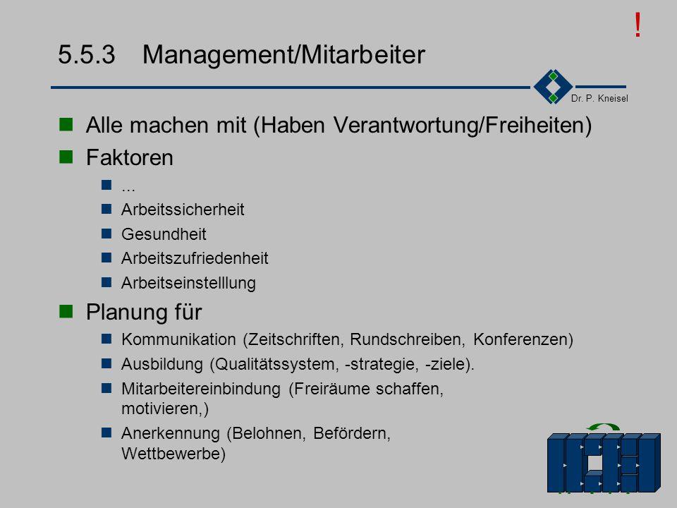 Dr. P. Kneisel 5.5.2Qualitätspolitik, -strategie Beispiele ErfolgsfaktorZielvorgabe (Beispiele) Wettbewerbschneller wachsen Kundenzufriedenheitz.B. 99